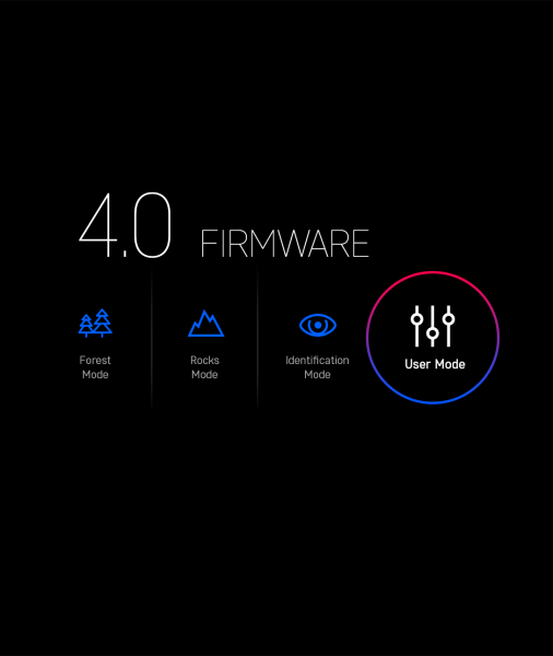 Why is it worth updating to Firmware 4.0 and how to use USER MODE?